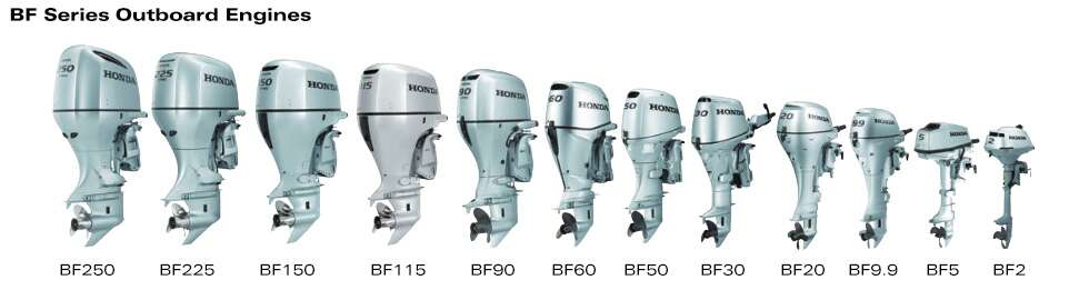 Series of outboard engine